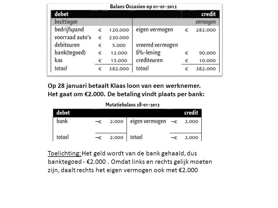 Op 28 januari betaalt Klaas loon van een werknemer. Het gaat om €2.000. De betaling vindt plaats per bank: