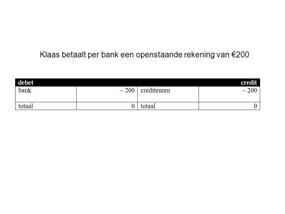 Klaas betaalt per bank een openstaande rekening van €200