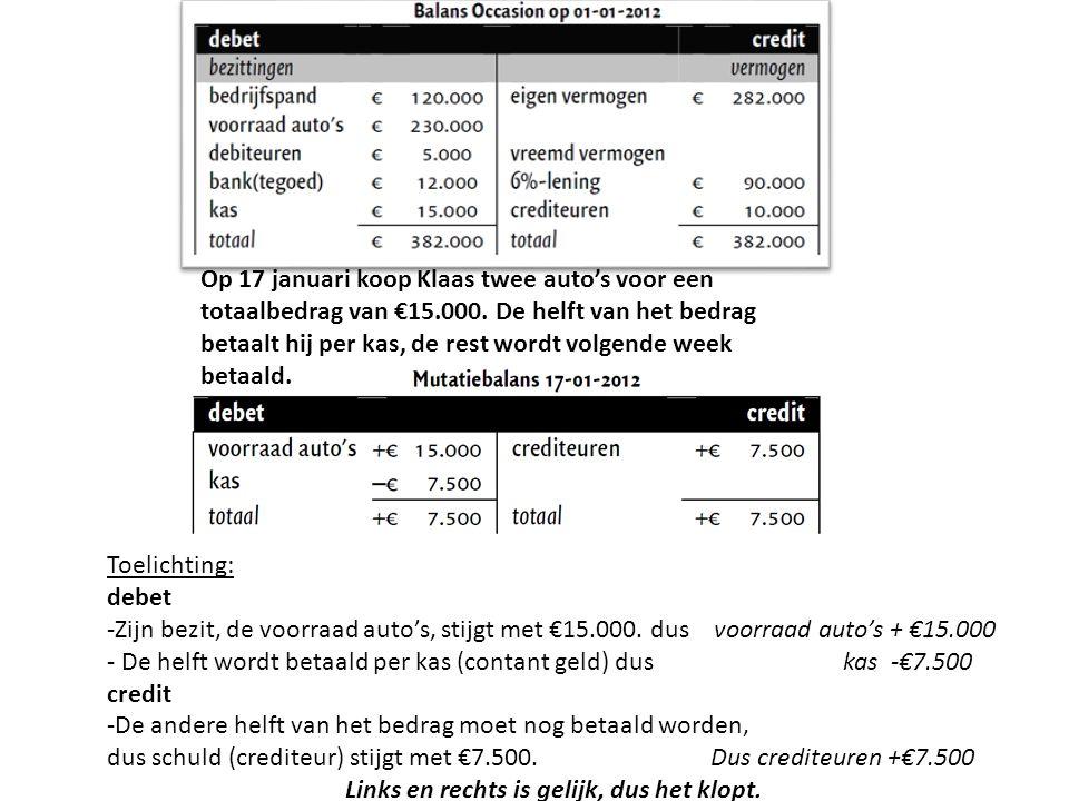 Op 17 januari koop Klaas twee auto's voor een totaalbedrag van €15.000. De helft van het bedrag betaalt hij per kas, de rest wordt volgende week betaald.