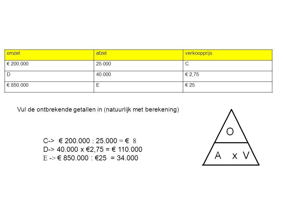 C-> € 200.000 : 25.000 = € 8 D-> 40.000 x €2,75 = € 110.000