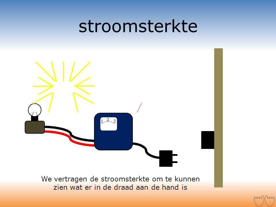 stroomsterkte 2. 1 3.