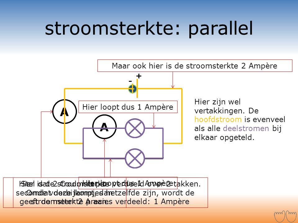 stroomsterkte: parallel