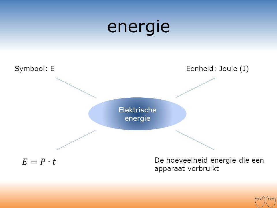 energie Symbool: E Eenheid: Joule (J) Elektrische energie