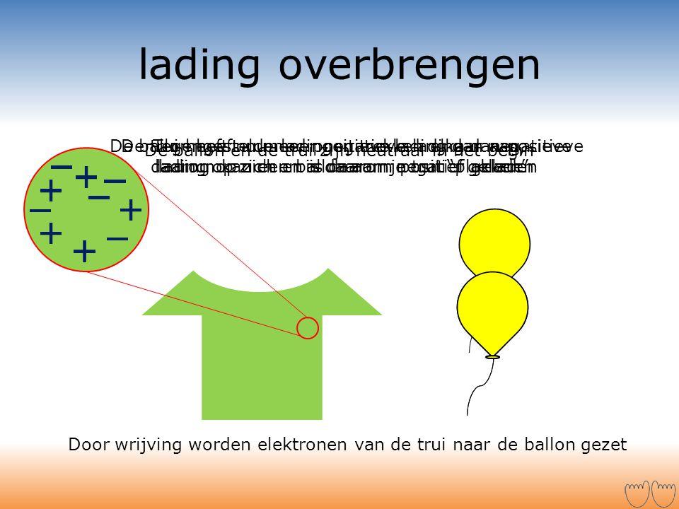 lading overbrengen De trui heeft nu meer positieve lading dan negatieve lading op zich en is daarom positief geladen.