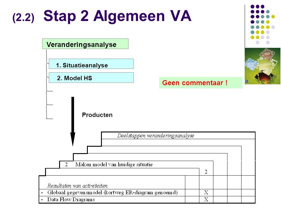 (2.2) Stap 2 Algemeen VA Veranderingsanalyse Geen commentaar !