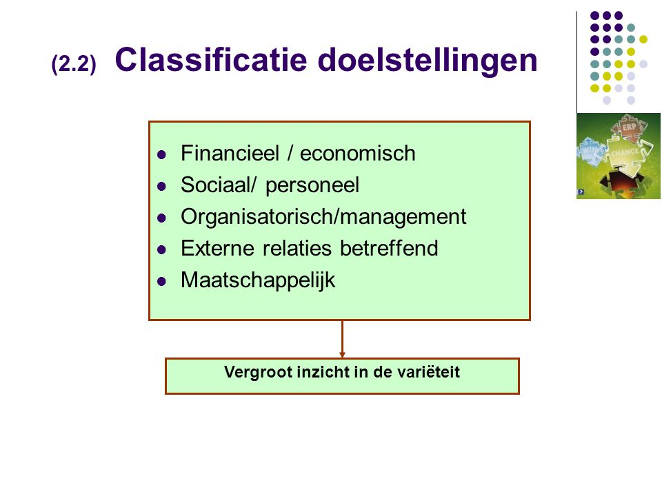 (2.2) Classificatie doelstellingen