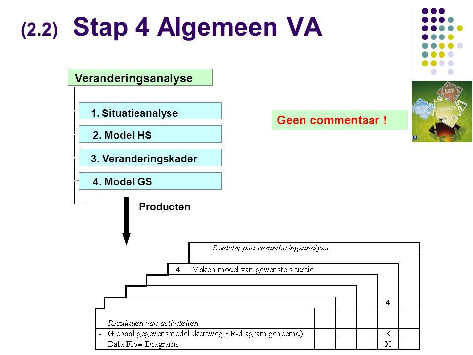 (2.2) Stap 4 Algemeen VA Veranderingsanalyse Geen commentaar !