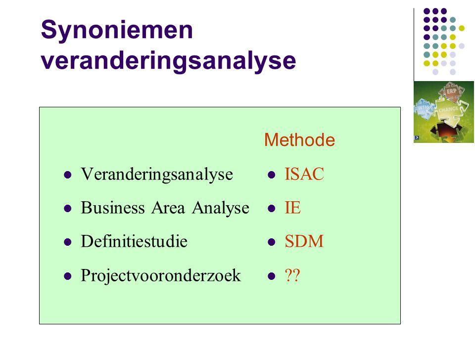 Synoniemen veranderingsanalyse