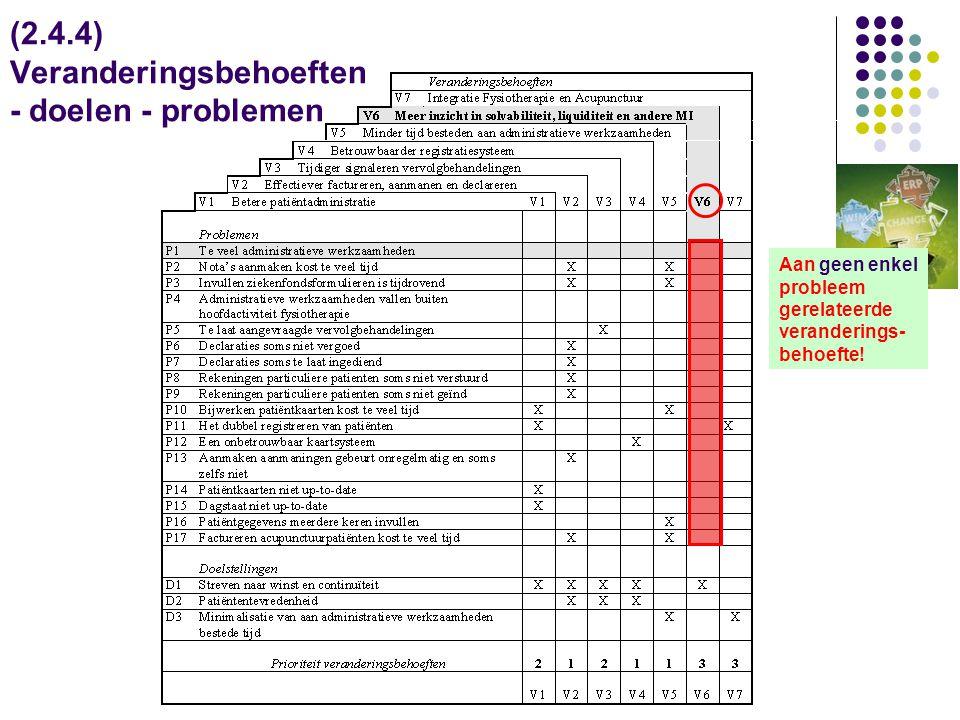 (2.4.4) Veranderingsbehoeften - doelen - problemen