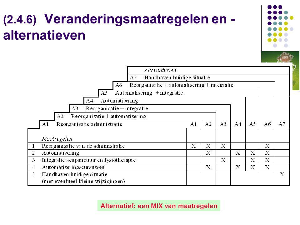 (2.4.6) Veranderingsmaatregelen en -alternatieven