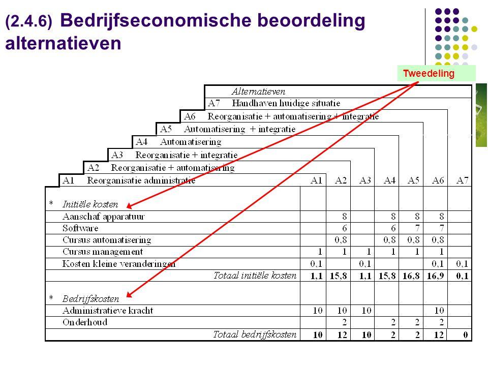 (2.4.6) Bedrijfseconomische beoordeling alternatieven