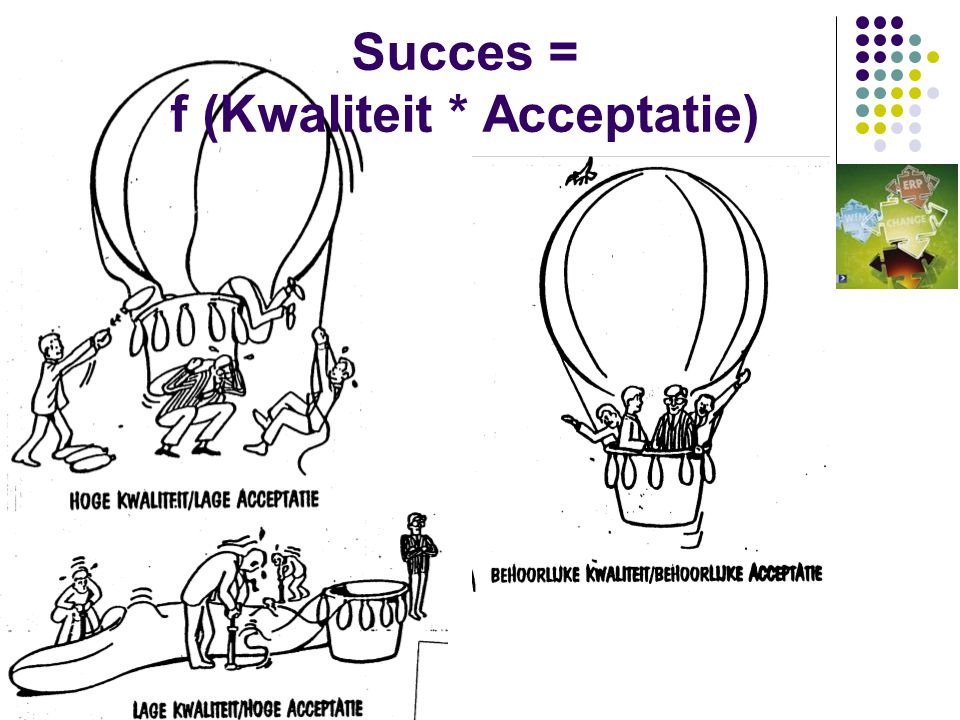 Succes = f (Kwaliteit * Acceptatie)