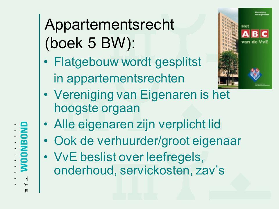 Appartementsrecht (boek 5 BW):