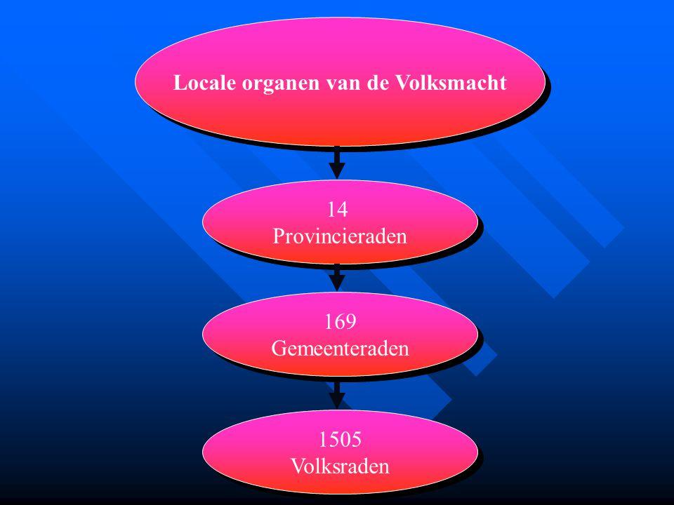 Locale organen van de Volksmacht