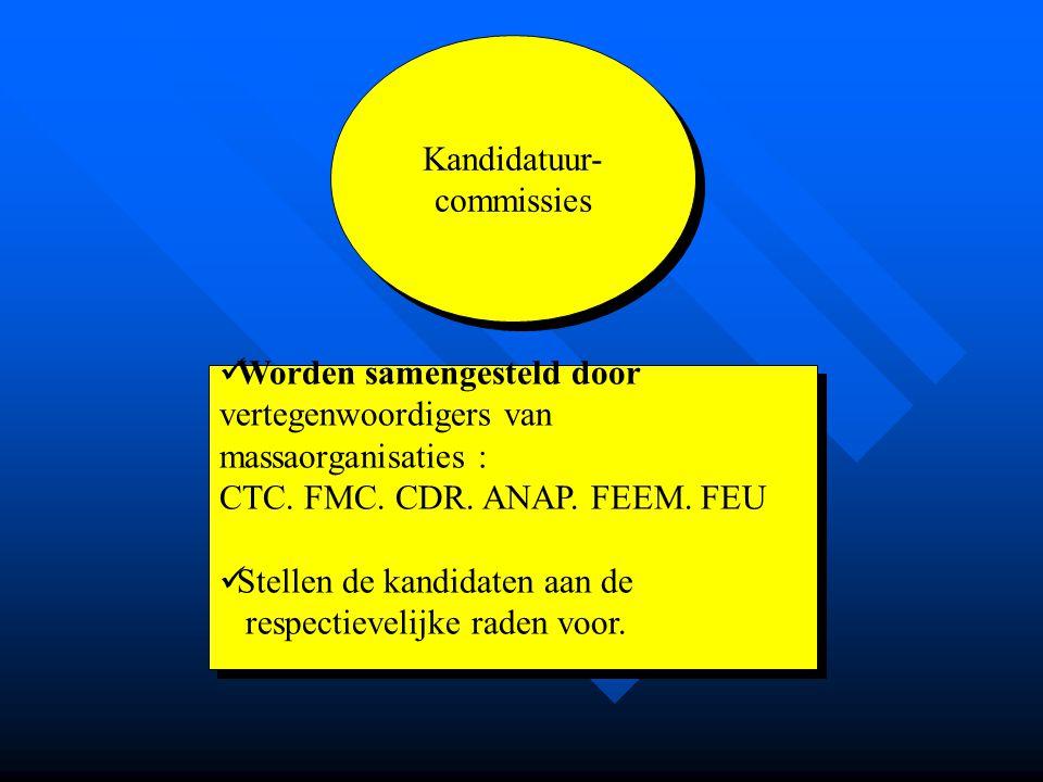 Kandidatuur- commissies. Worden samengesteld door. vertegenwoordigers van. massaorganisaties : CTC. FMC. CDR. ANAP. FEEM. FEU.