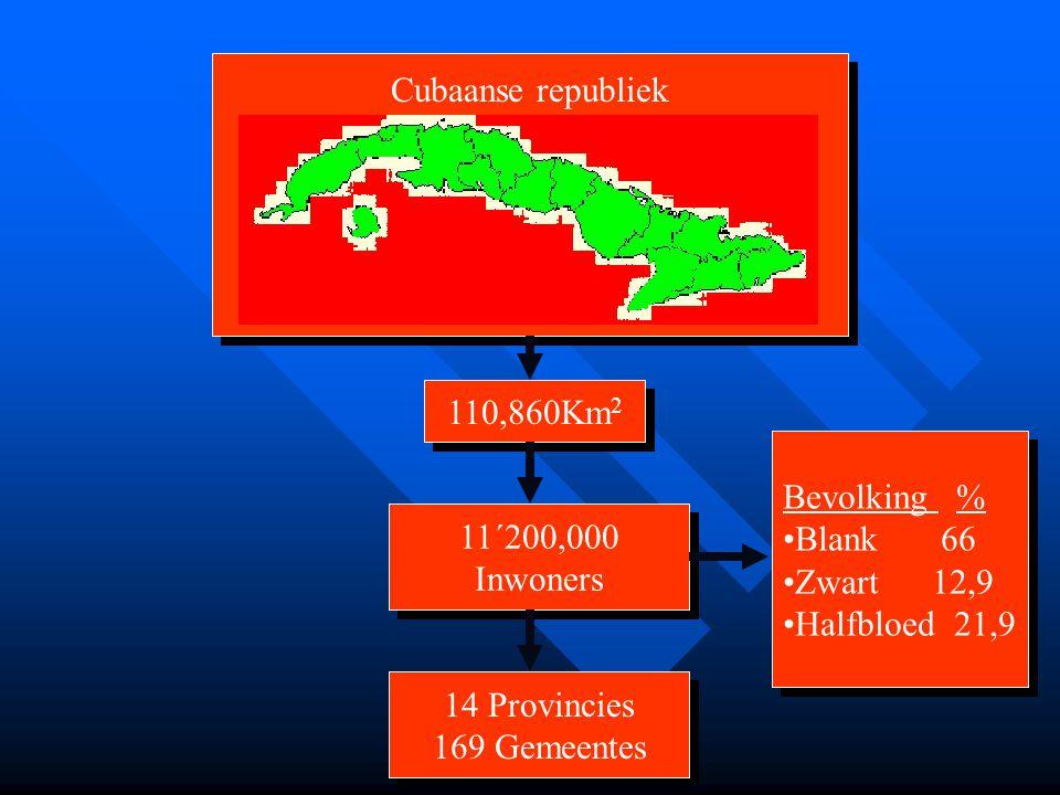 Cubaanse republiek 110,860Km2. Bevolking % Blank 66. Zwart 12,9. Halfbloed 21,9. 11´200,000.