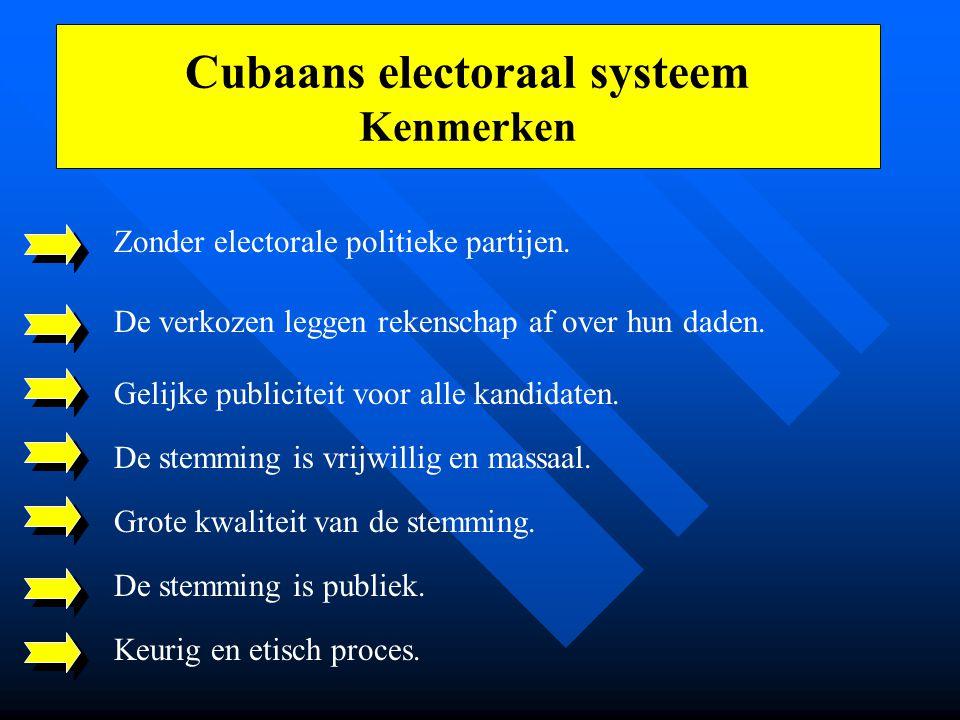 Cubaans electoraal systeem