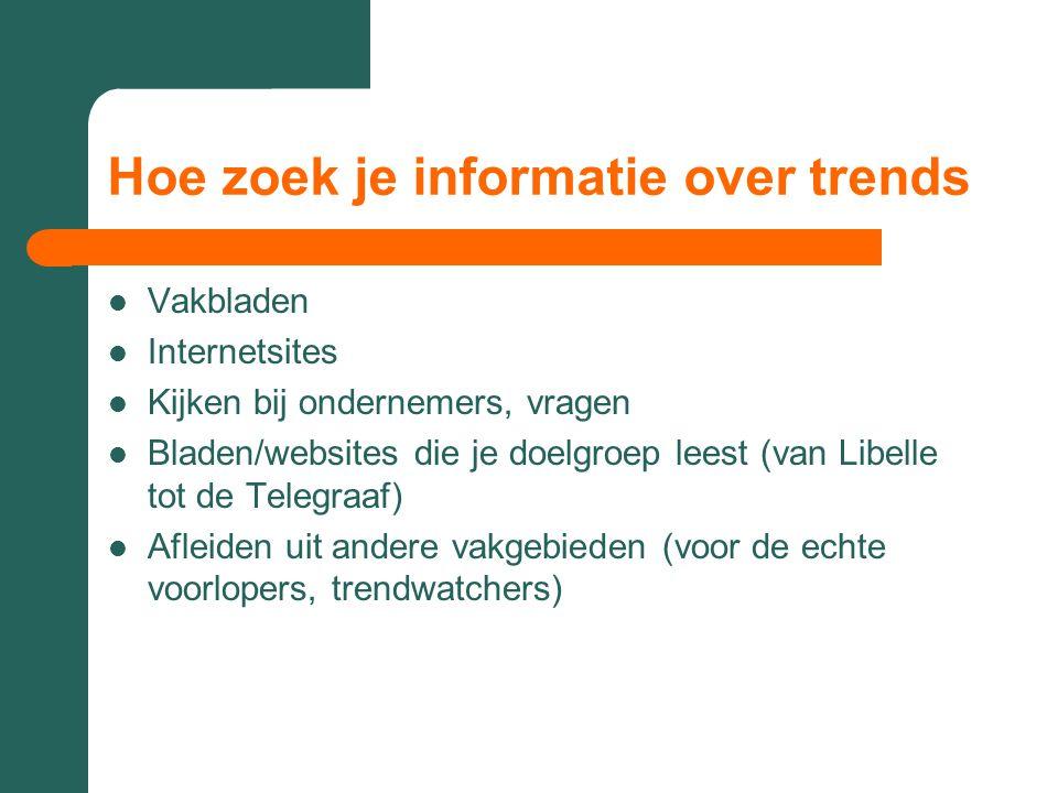 Hoe zoek je informatie over trends