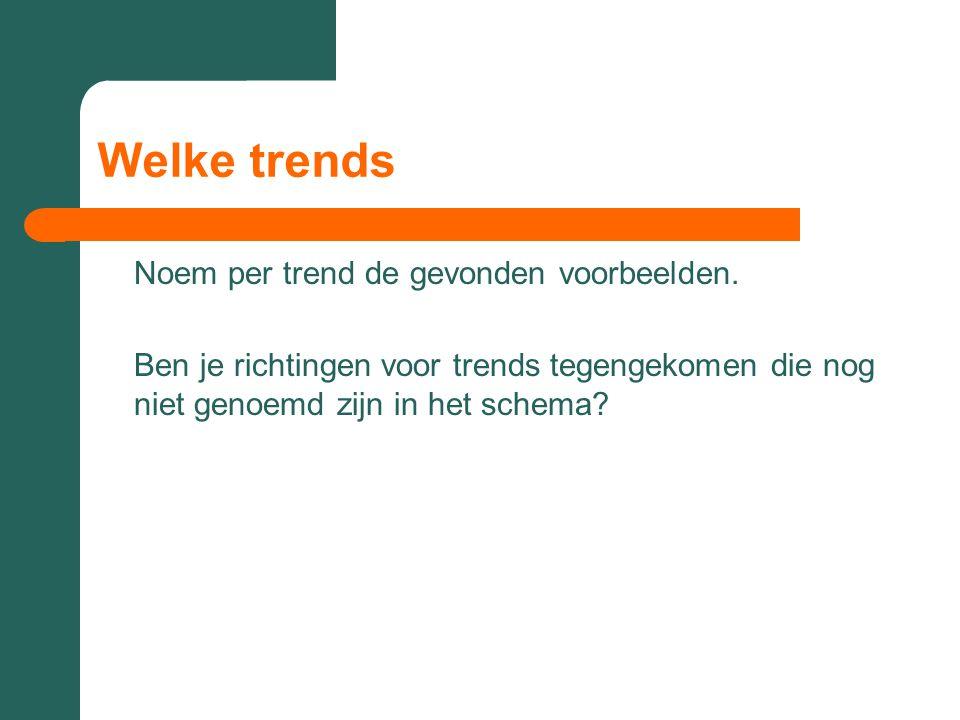 Welke trends Noem per trend de gevonden voorbeelden. Ben je richtingen voor trends tegengekomen die nog niet genoemd zijn in het schema