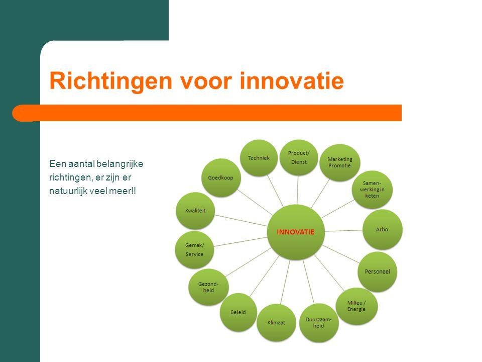 Richtingen voor innovatie
