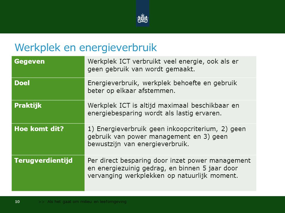 Werkplek en energieverbruik