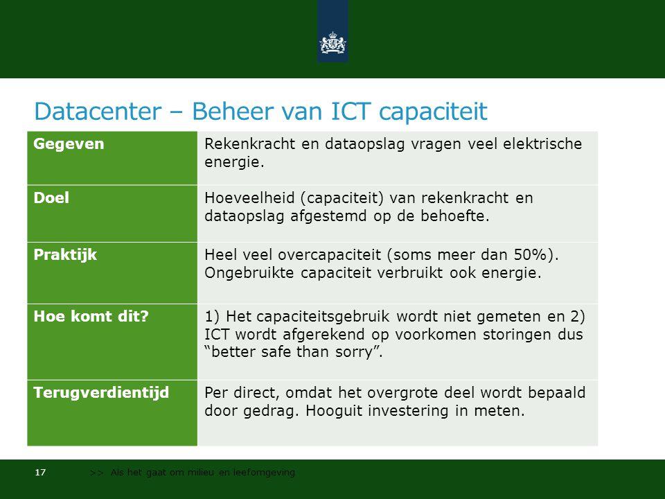 Datacenter – Beheer van ICT capaciteit