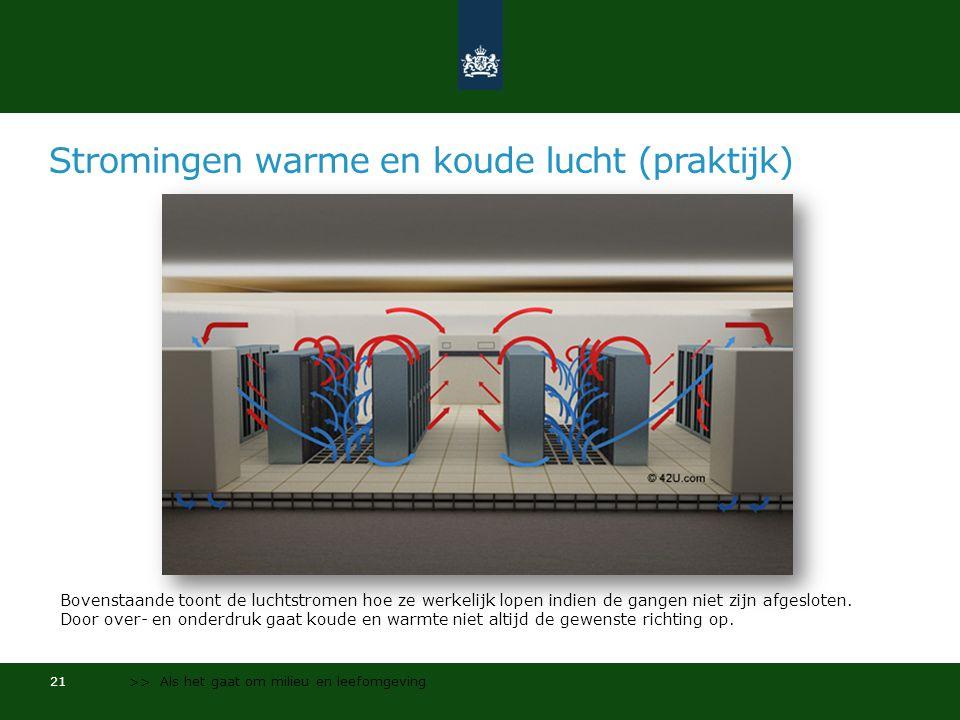 Stromingen warme en koude lucht (praktijk)