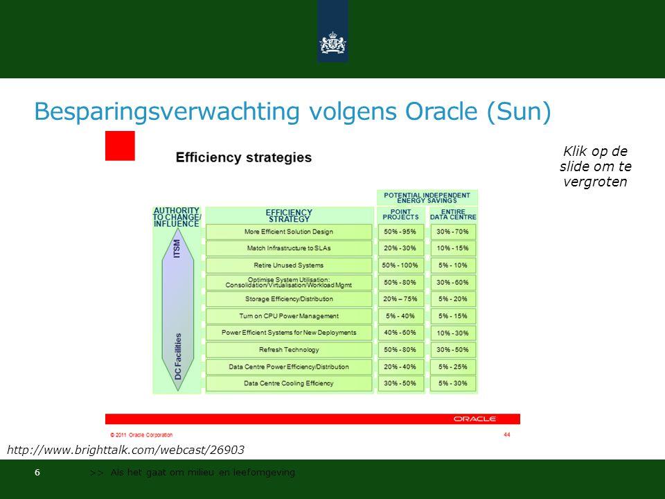 Besparingsverwachting volgens Oracle (Sun)