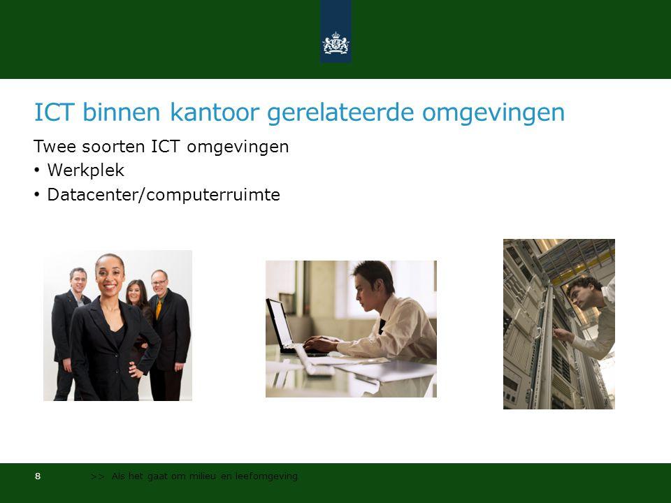 ICT binnen kantoor gerelateerde omgevingen