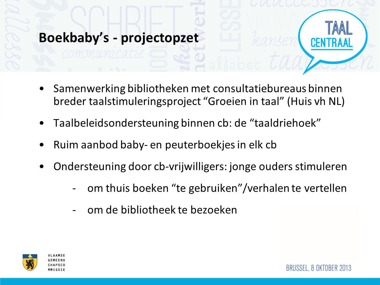Boekbaby's - projectopzet