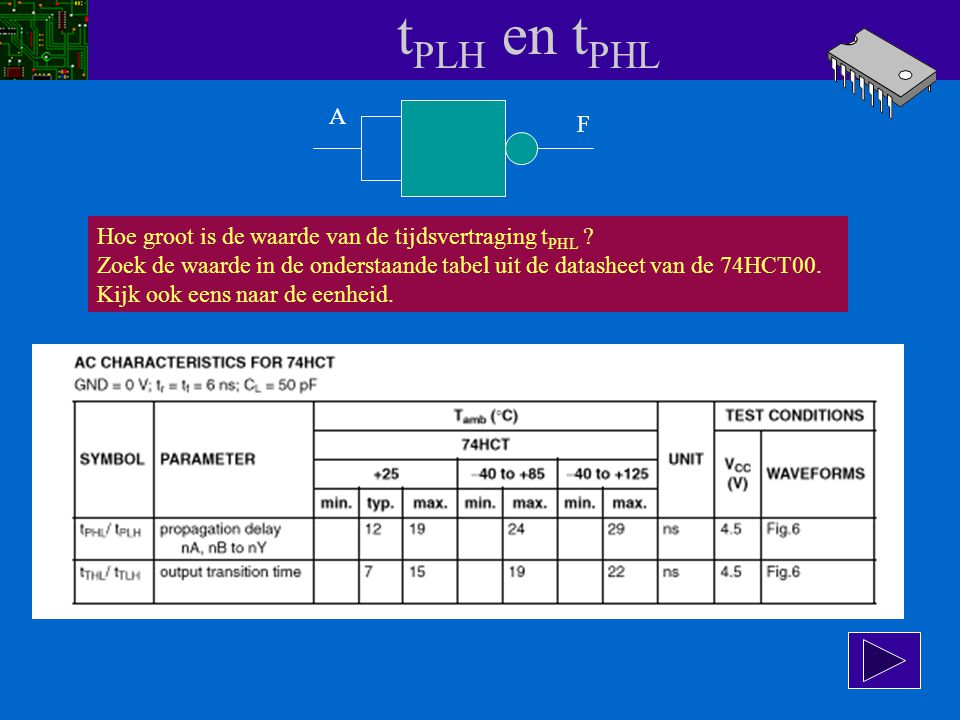 tPLH en tPHL A F Hoe groot is de waarde van de tijdsvertraging tPHL