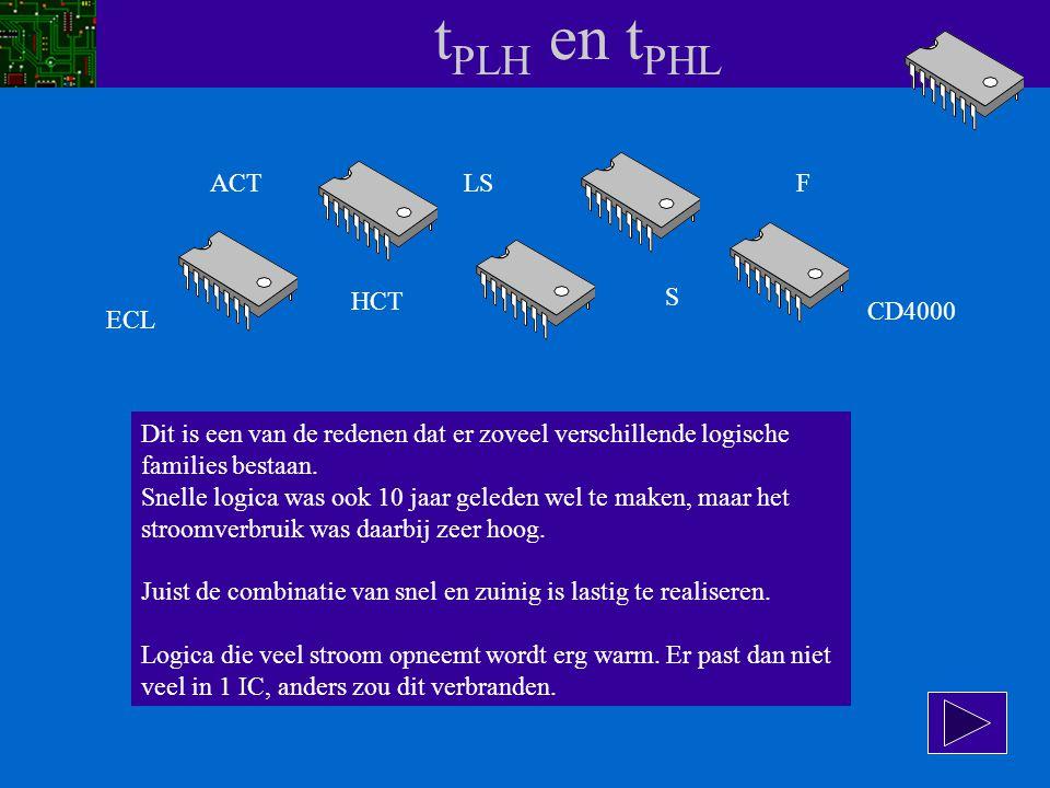 tPLH en tPHL ACT LS F HCT S CD4000 ECL