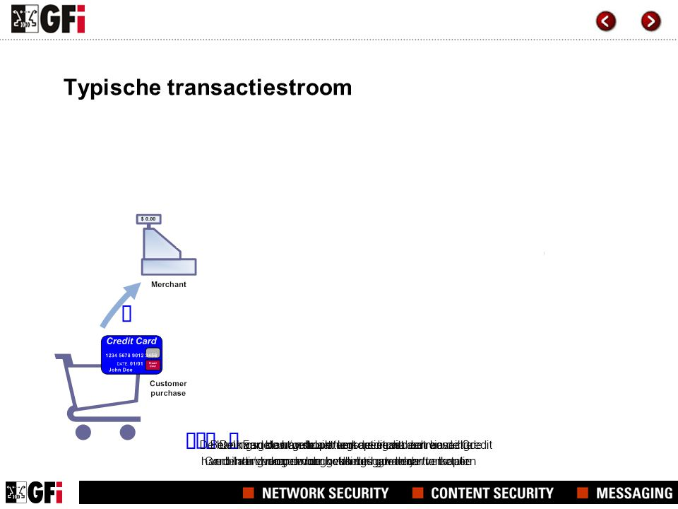 Typische transactiestroom