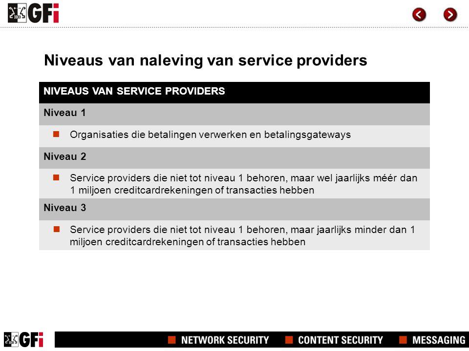 Niveaus van naleving van service providers
