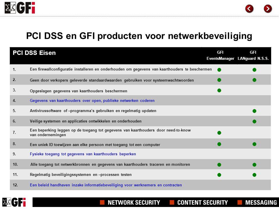 PCI DSS en GFI producten voor netwerkbeveiliging