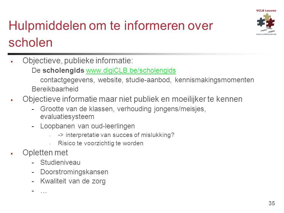 Hulpmiddelen om te informeren over scholen
