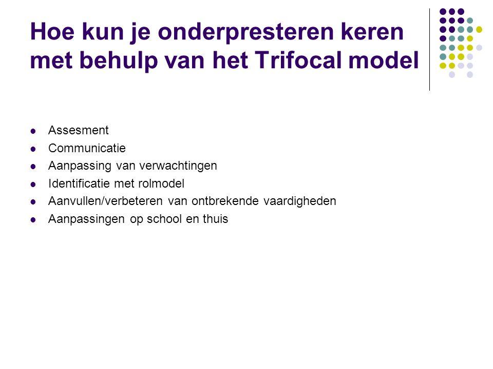 Hoe kun je onderpresteren keren met behulp van het Trifocal model
