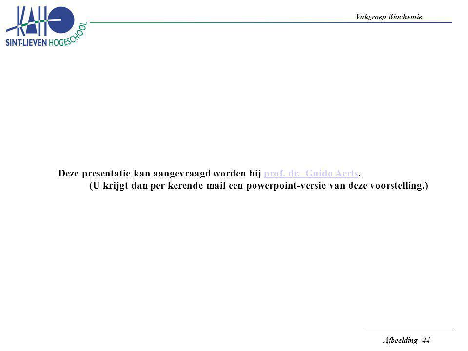 Deze presentatie kan aangevraagd worden bij prof. dr. Guido Aerts.