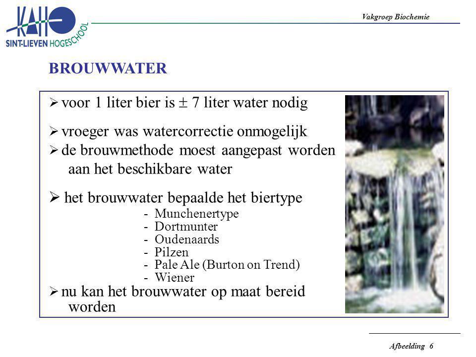 aan het beschikbare water het brouwwater bepaalde het biertype