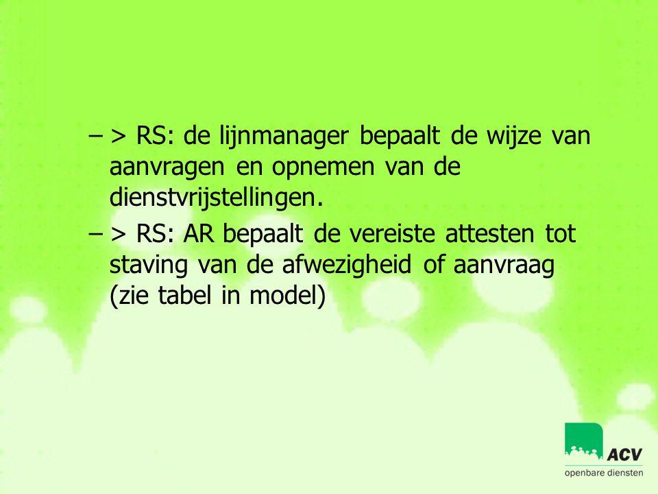 > RS: de lijnmanager bepaalt de wijze van aanvragen en opnemen van de dienstvrijstellingen.