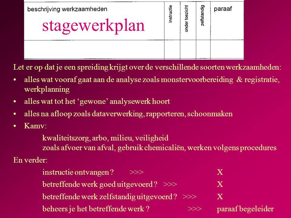 stagewerkplan Let er op dat je een spreiding krijgt over de verschillende soorten werkzaamheden: