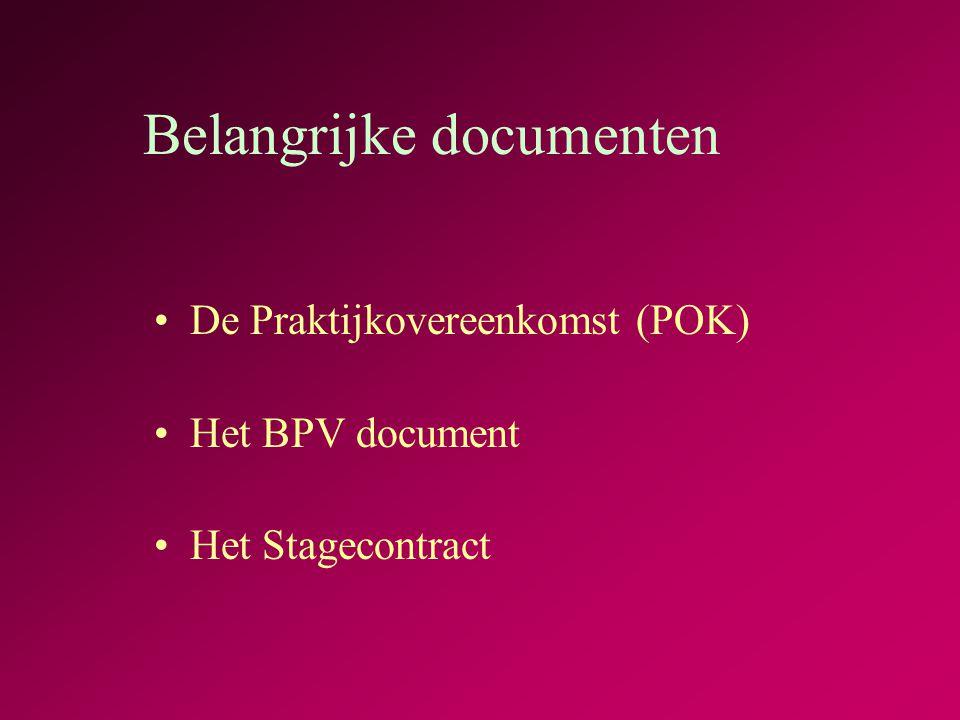 Belangrijke documenten