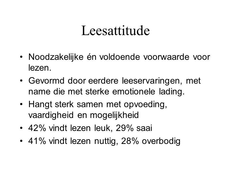Leesattitude Noodzakelijke én voldoende voorwaarde voor lezen.