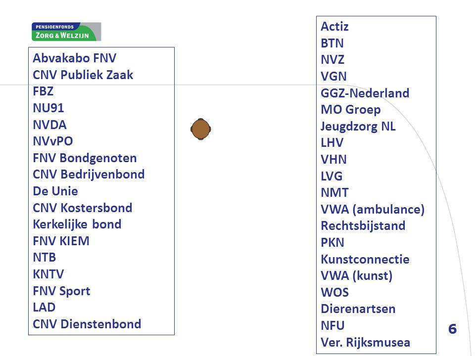 20 werkgeversorganisaties 6 Actiz BTN NVZ VGN GGZ-Nederland MO Groep