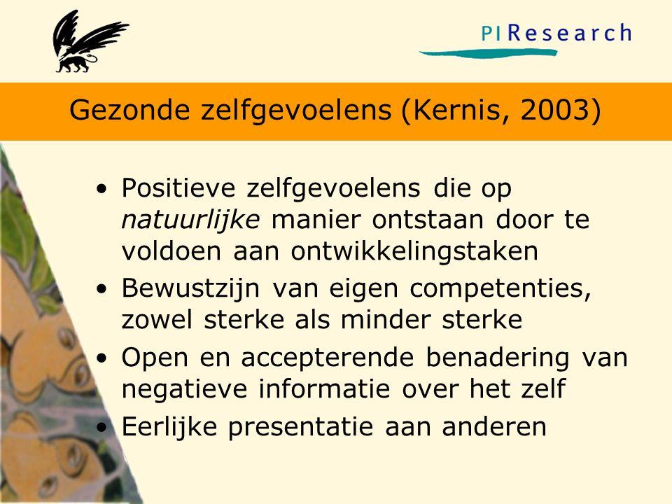 Gezonde zelfgevoelens (Kernis, 2003)