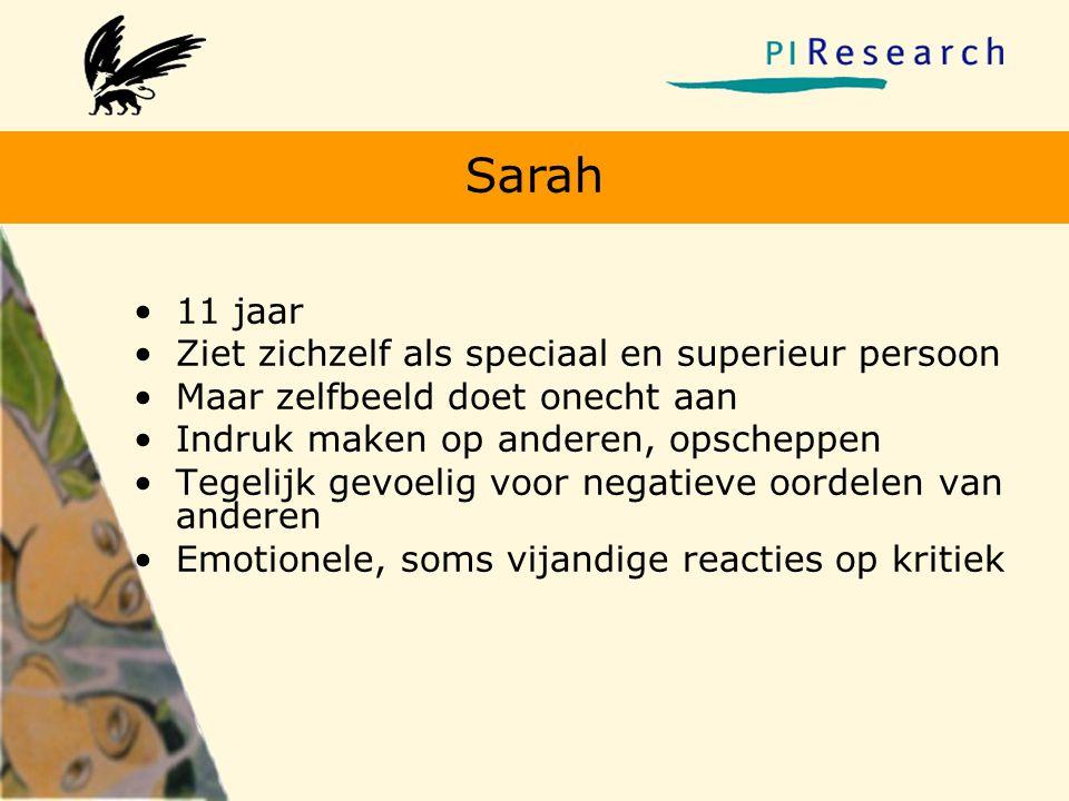 Sarah 11 jaar Ziet zichzelf als speciaal en superieur persoon