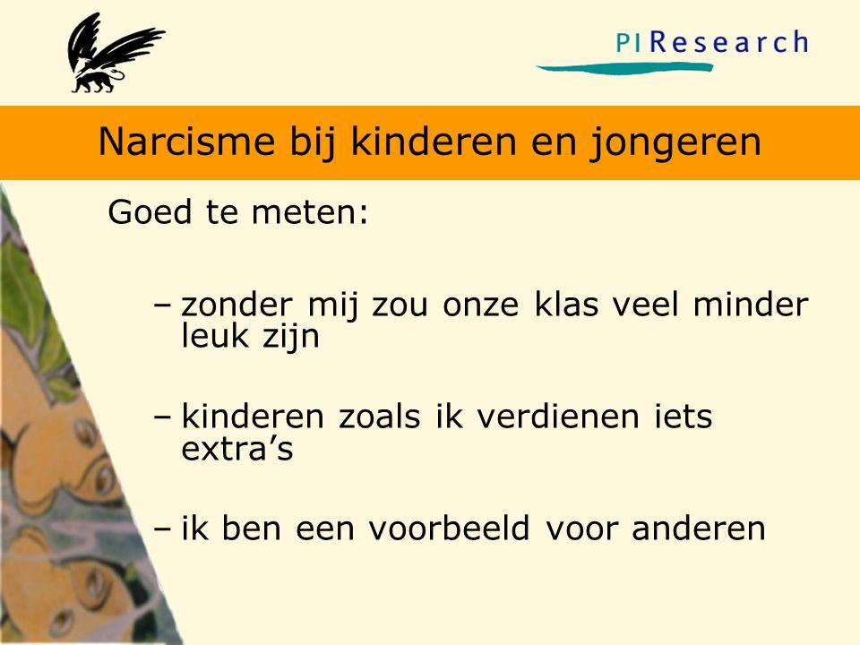 Narcisme bij kinderen en jongeren