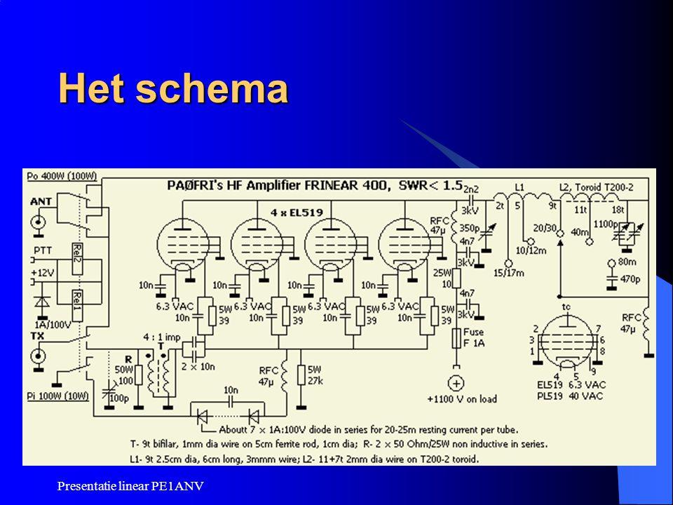 Het schema Presentatie linear PE1ANV