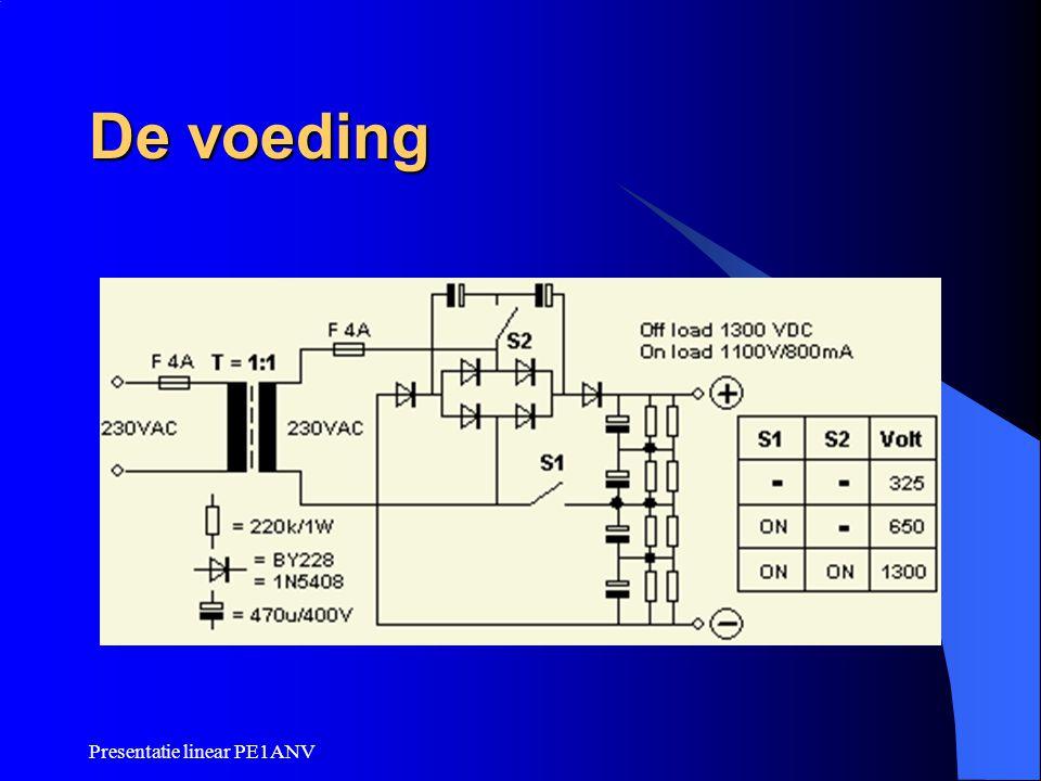De voeding Presentatie linear PE1ANV