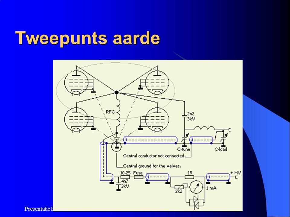 Tweepunts aarde Presentatie linear PE1ANV